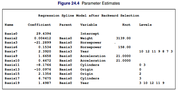 adaptreg parameter estimates.PNG